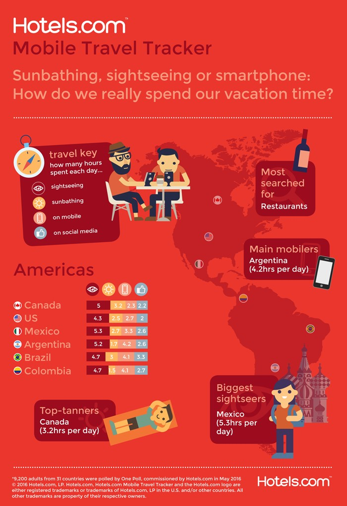 Hotels.com Mobile Travel Tracker Infographic