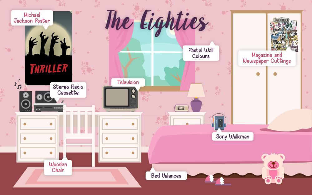 Asda Eighties Bedroom Infographic