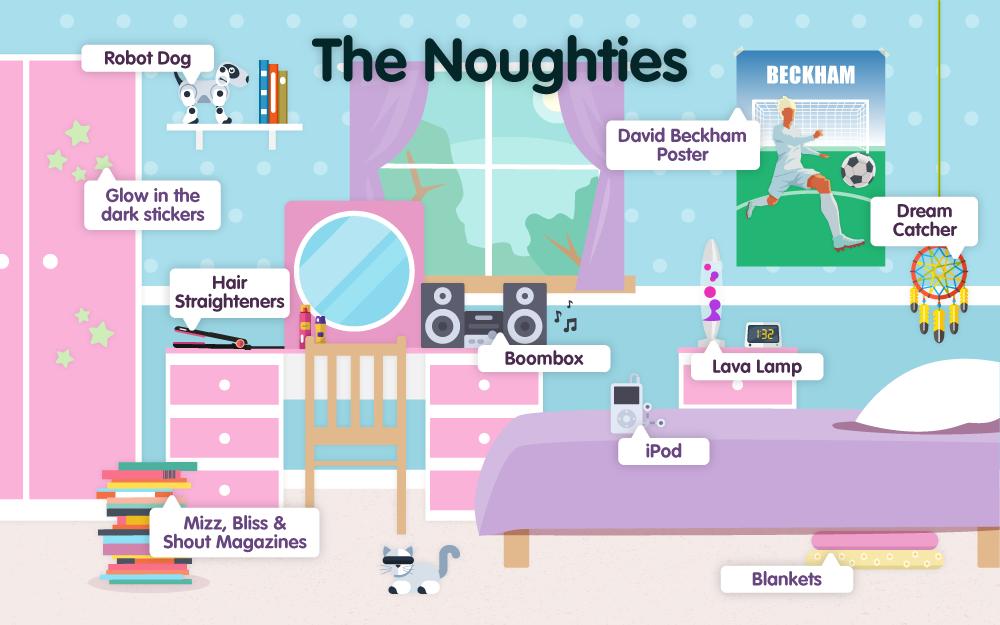 Asda Noughties Bedroom Infographic