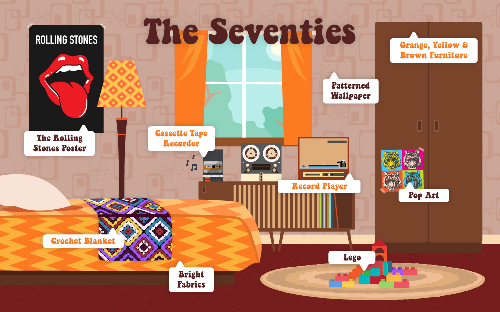 Asda Seventies Bedroom Infographic