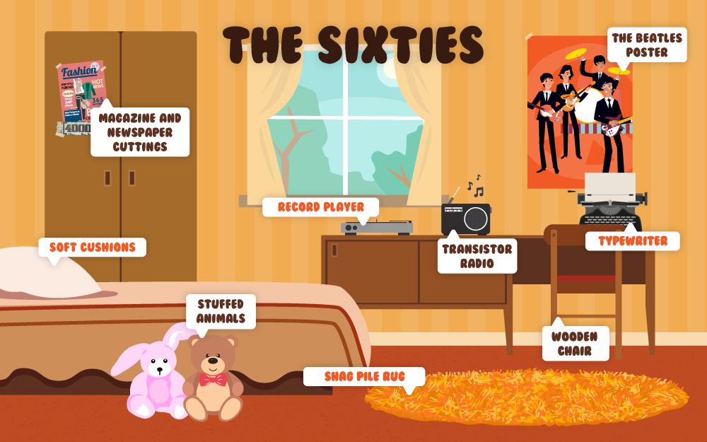 Asda Sixties Bedroom Infographic