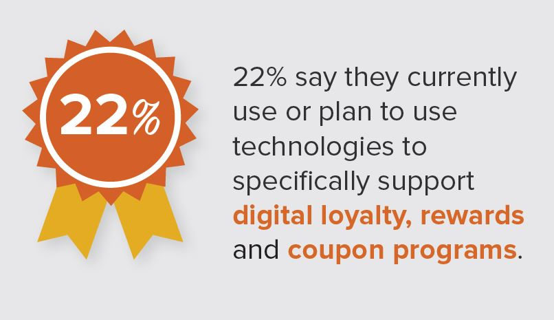 Source: Investing in Technology infographic produced by Digimarc