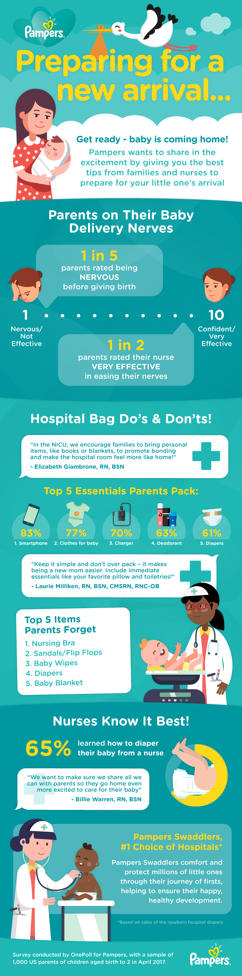 Pampers Infographic