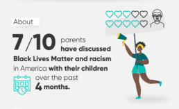 OnePoll - parents discuss BLM with children