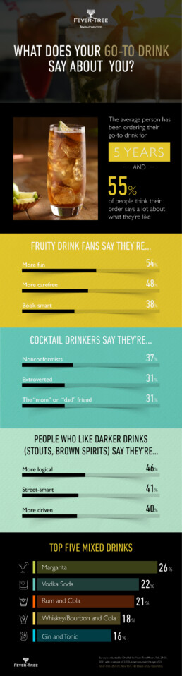 Fever-Tree drink stereotypes infographic