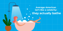 Bathing Survey - OnePoll - Average American isn't like a celebrity: they actually bathe