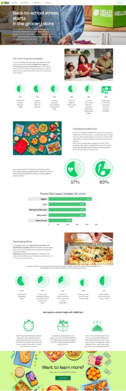 Hello Fresh Grocery Delivery blog post