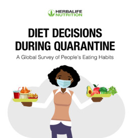 Herbalife International Study: Diet decisions during quarantine
